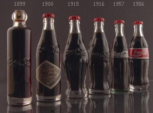 可口可樂的進化史