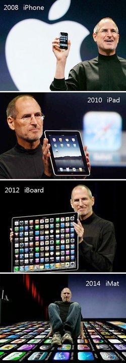 蘋果未來的發展.........