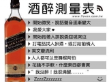 酒醉測量表
