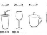 0-3歲:奶瓶 4-22歲:可樂杯 23—50歲:酒杯 51-70歲:茶杯 71歲:以後吊瓶。。。人生就是一個杯具接一個杯具啊~
