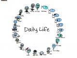 世界上最健康的作息時間表