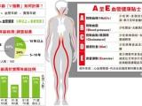 [轉貼]調查:逾半港人血管未老先衰醫生倡多急步行當運動