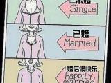 女人的差別 ==
