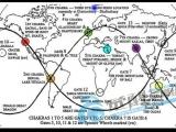 地球的七個神秘巨大能量場
