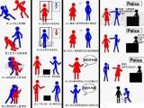 誰說男女是平等的
